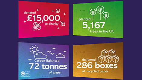 Antalis announces sustainability success
