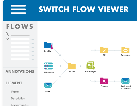Enfocus releases Switch 2020 Spring