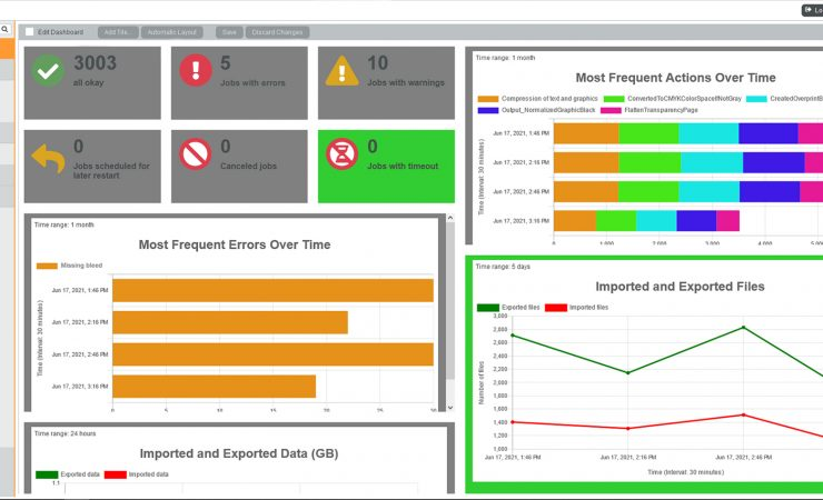 OneVision adds workflow dashboard and PDF tools